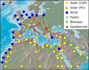 Renewable energy sites in North Africa
